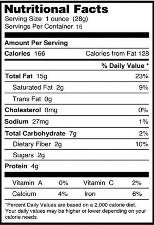 Chocolate hazelnut butter nutritional info